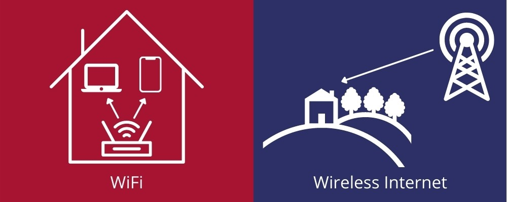 wifi vs wireless internet diagram